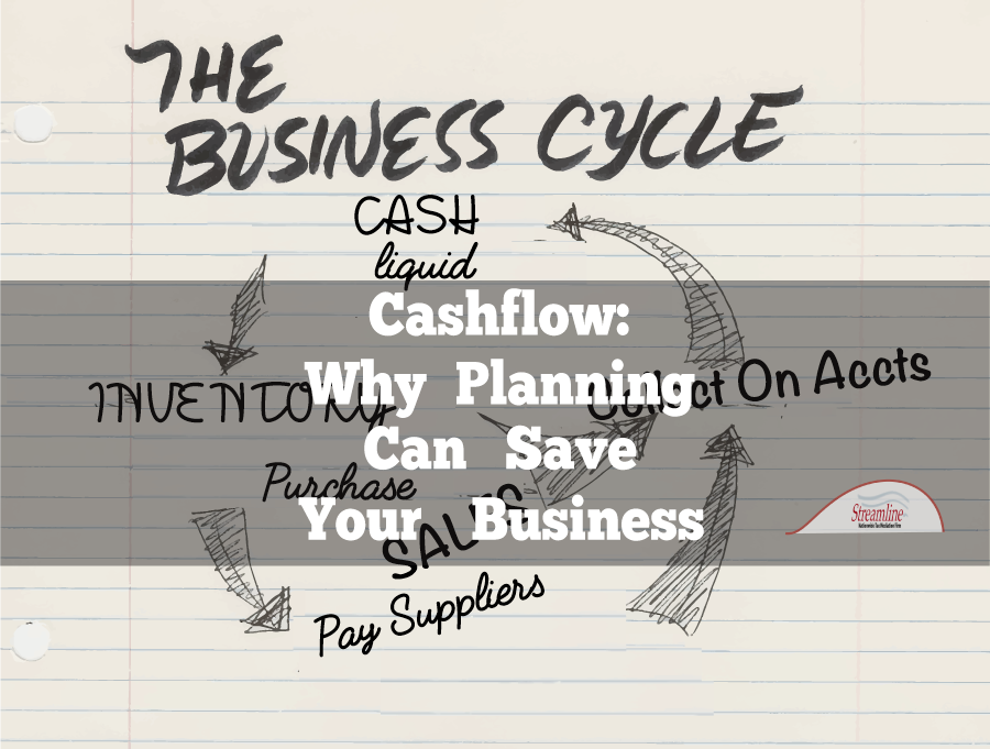 Cashflow:Plan For Success